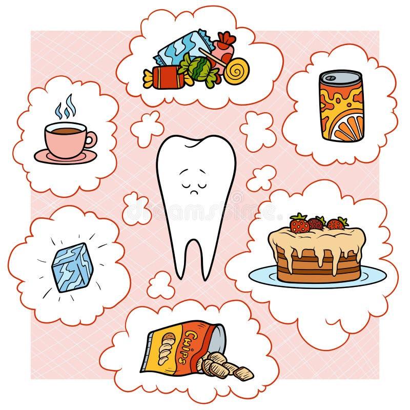 Färgrik tecknad filmillustration Dålig mat för tänderna Bildande affisch för barn royaltyfri illustrationer