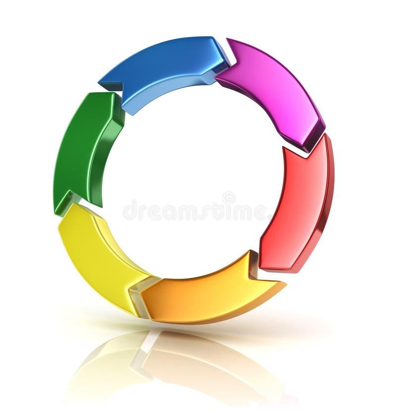 Färgrika pilar som bildar cirkeln - cykla begreppet 3d stock illustrationer