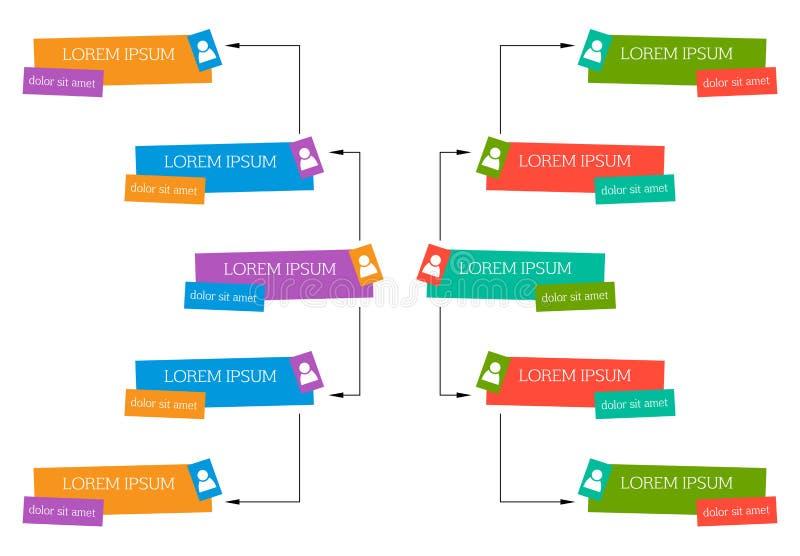 Färgrikt affärsstrukturbegrepp, intrig för diagram för företags organisation royaltyfri illustrationer
