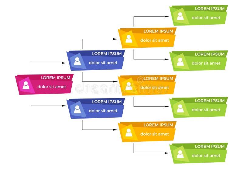 Färgrikt affärsstrukturbegrepp, intrig för diagram för företags organisation stock illustrationer