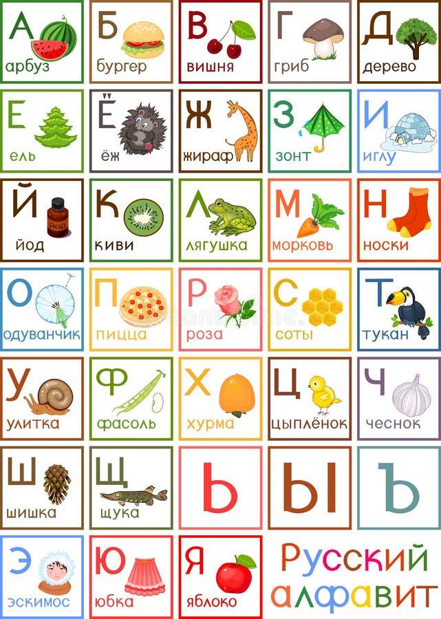 Färgrikt ryskt alfabet med bilder och titlar för barnutbildning vektor illustrationer