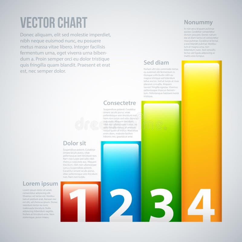 Färgrikt vektordiagram med text och nummer royaltyfri illustrationer