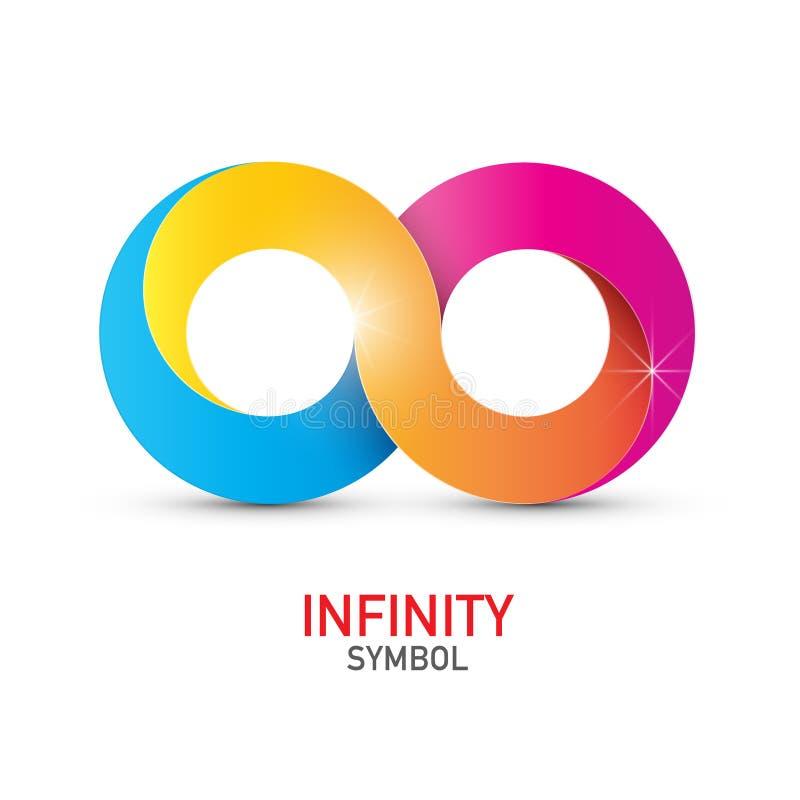 Färgrikt vektoroändlighetssymbol Ändlös symbol royaltyfri illustrationer
