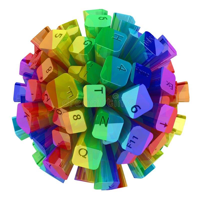 färgtangentbordsphere vektor illustrationer