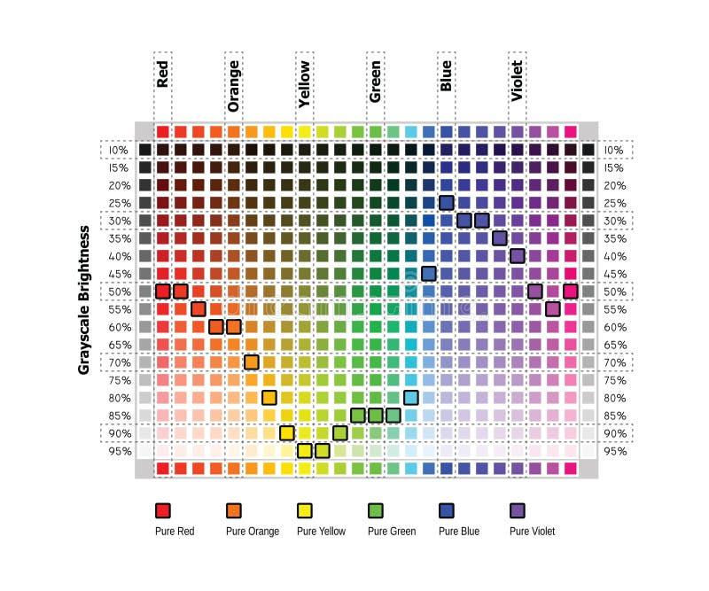Färgvärden i gråtonmotsvarigheter vektor illustrationer