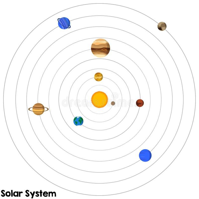 fästande ihop jord fokuserar venusen för systemet för kvicksilverbanan den sol- stock illustrationer