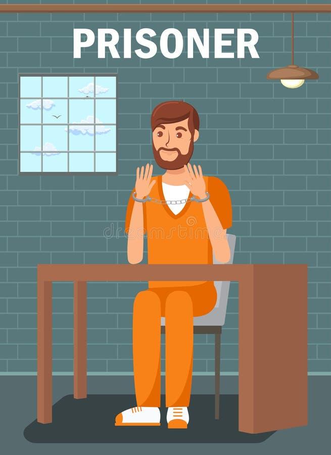 F?nge som sitter i mall f?r affisch f?r arrestcell plan vektor illustrationer