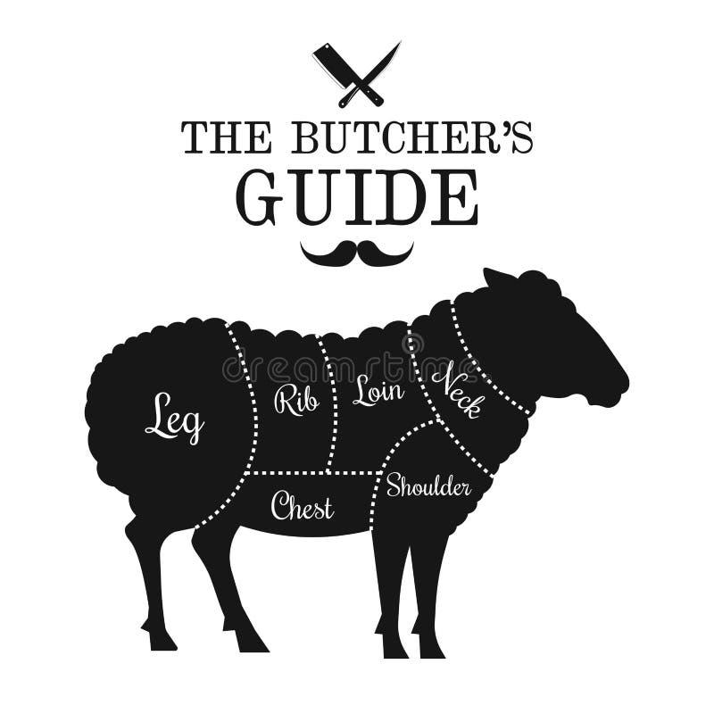 Fårköttet och lammet klippte linjer den grafiska affischen för diagrammet, handboken för slaktare stock illustrationer