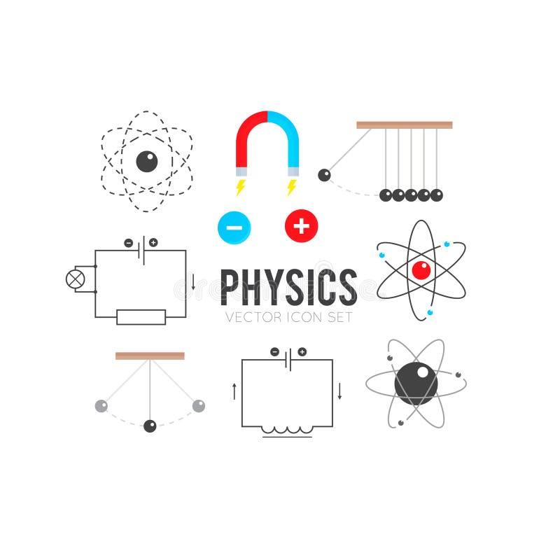 Física ilustración del vector