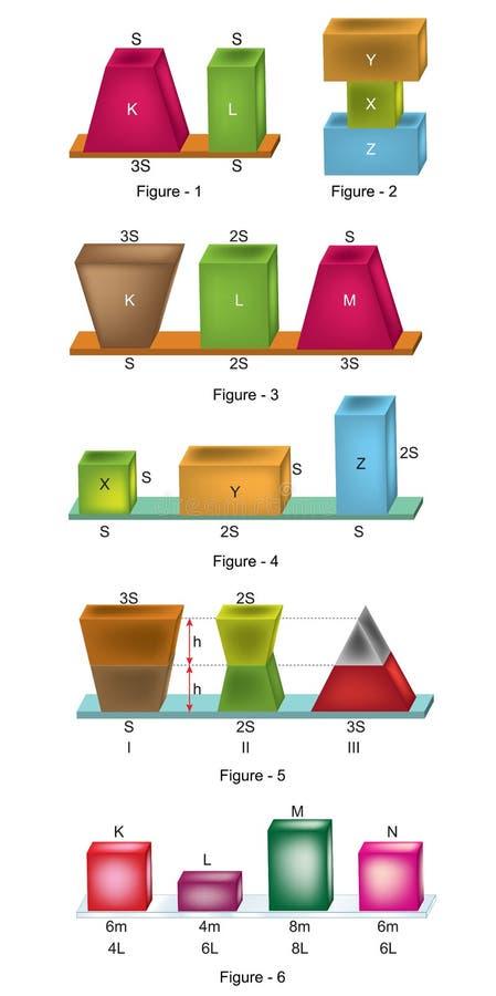 Física - figuras da pressão no versiyon 01 dos sólidos ilustração do vetor