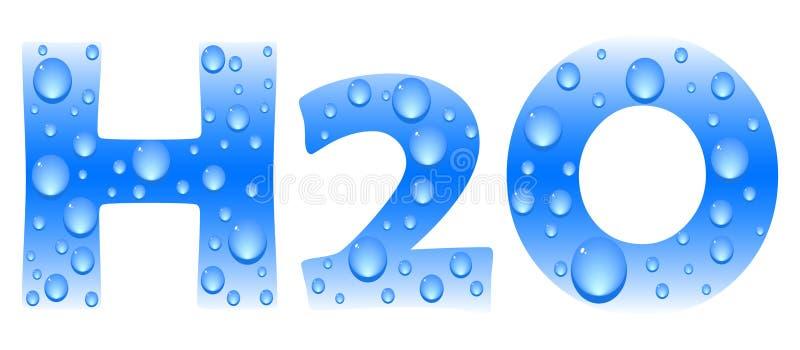 Fórmula de H2o ilustração stock
