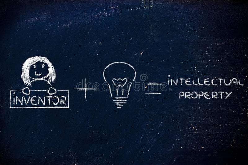 Fórmula divertida de la propiedad intelectual o de los derechos reservados: inventor pl imagenes de archivo