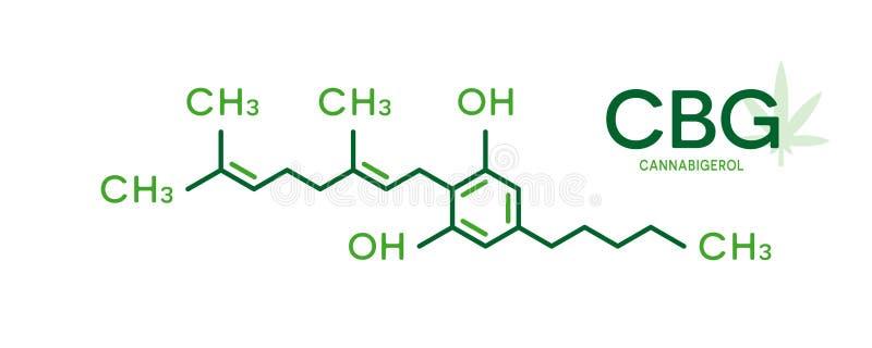 Fórmula molecular de CBG Estructura de la molécula de Cannabigerol en el fondo blanco libre illustration