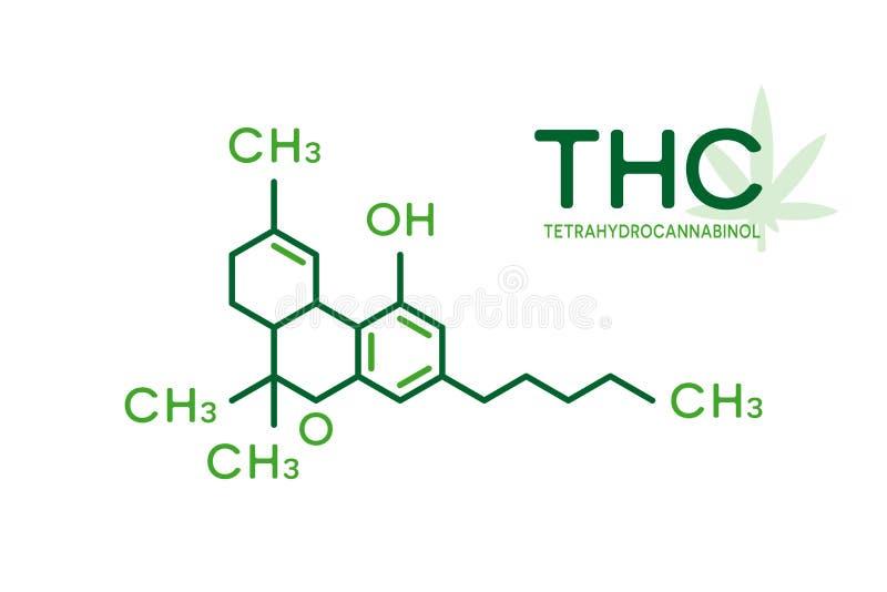 Fórmula molecular de THC Estructura de la molécula de Tetrahydrocannabinol en el fondo blanco ilustración del vector