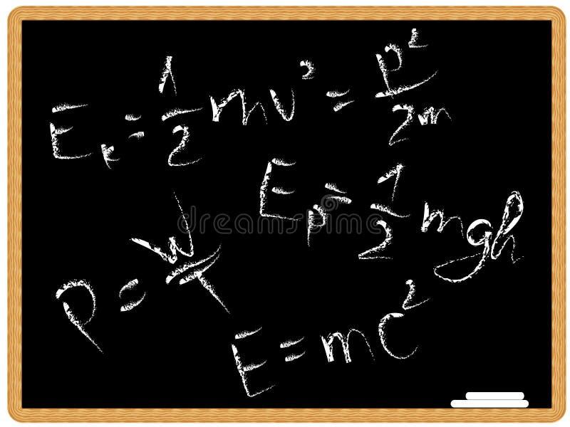Fórmulas da física ilustração royalty free