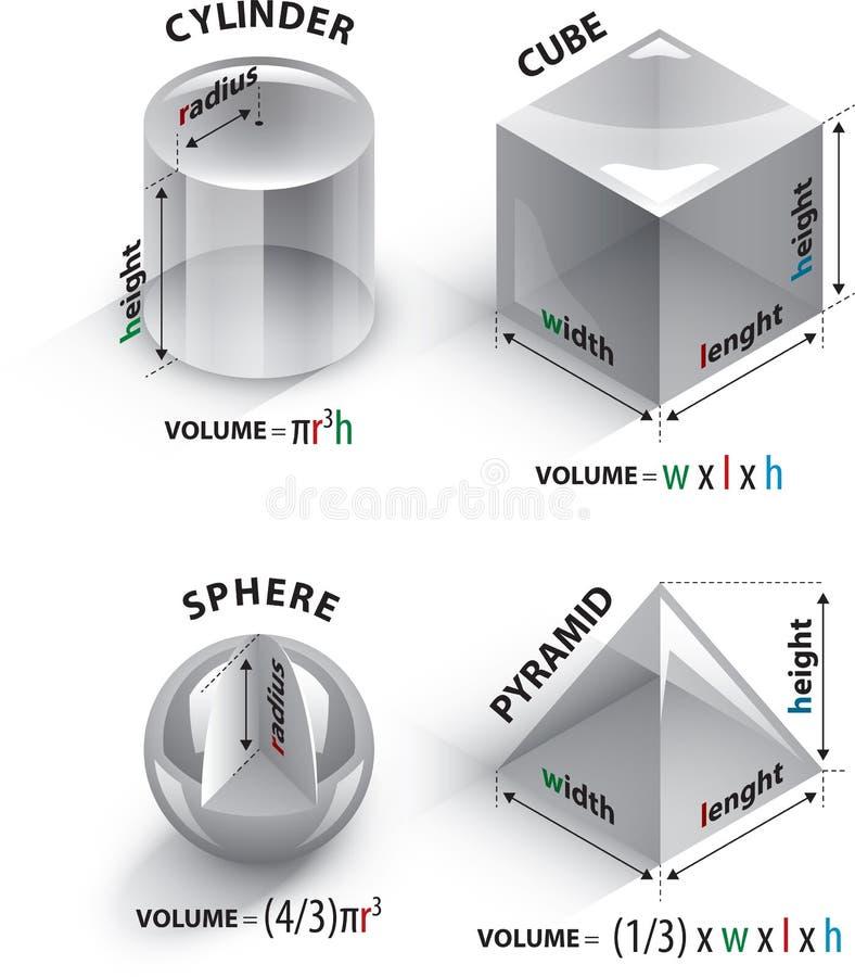 Fórmulas del volumen imagen de archivo