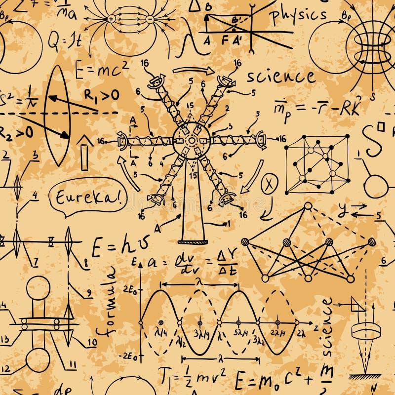 Fórmulas físicas, gráficos y cálculos científicos De nuevo a escuela ilustración del vector