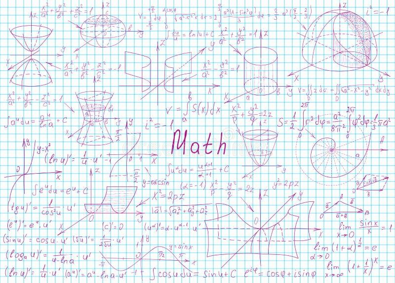 Fórmulas matemáticas dibujadas a mano en una página del cuaderno para el fondo Ilustraci?n del vector ilustración del vector