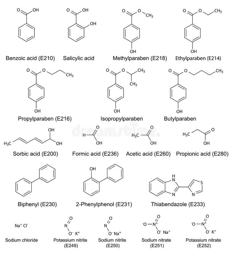 Fórmulas químicas estruturais de preservativos do alimento e do cosmético ilustração do vetor