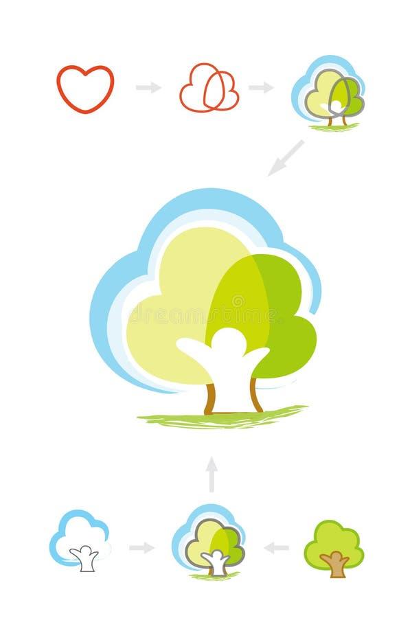 Förälskelse- & trädLOGO stock illustrationer