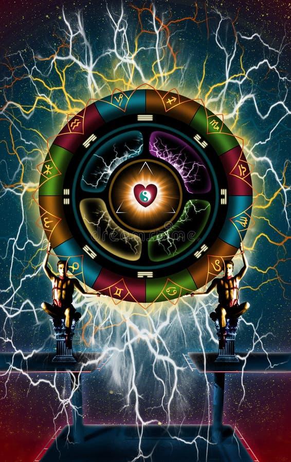 Förälskelsehjulet vektor illustrationer