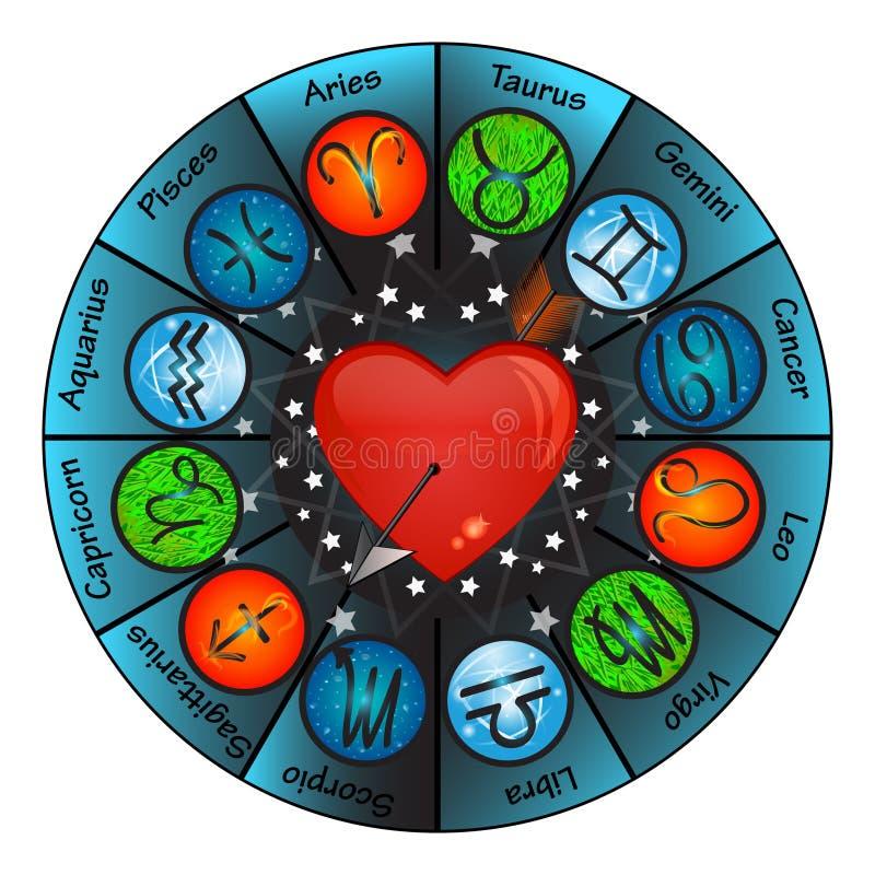 Förälskelsehoroskop stock illustrationer