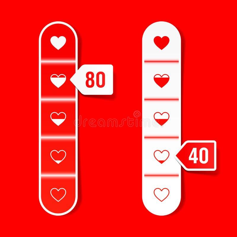 Förälskelsemeter vektor illustrationer