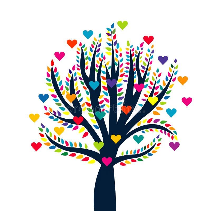Förälskelseträd som isoleras över vit bakgrund royaltyfri illustrationer