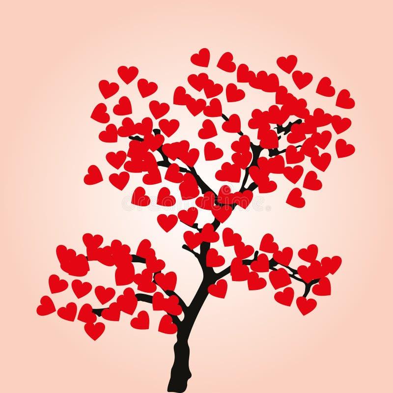 Förälskelseträd som isoleras på vit bakgrund, vektor vektor illustrationer