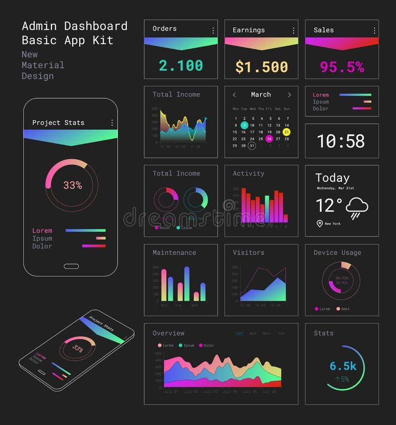 För Admin-instrumentbräda UI för plan design svars- mobil app stock illustrationer