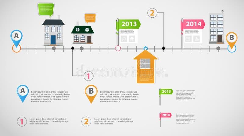 För affärsmall för Timeline infographic vektor stock illustrationer