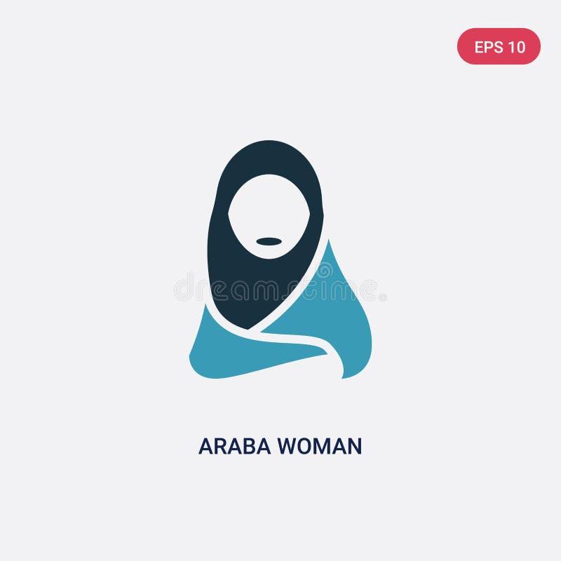För arabakvinna för två färg symbol för vektor från annat begrepp det isolerade blåa symbolet för tecknet för arabakvinnavektorn  vektor illustrationer