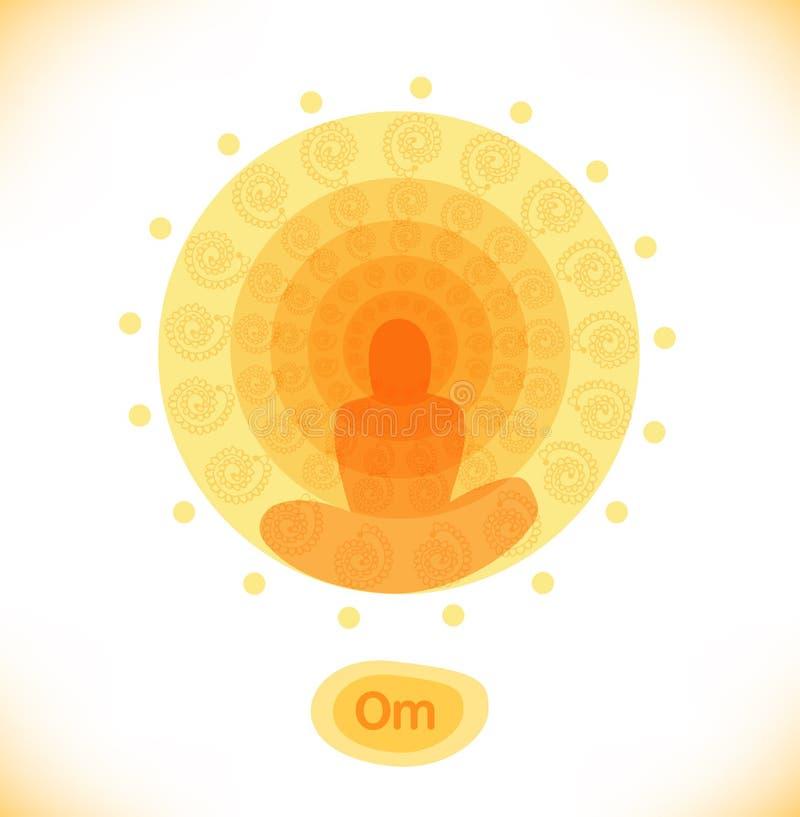 För banerHinduism för skinande mandala buddistiskt symbol stock illustrationer