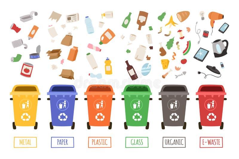 För begreppssegregeringen för förlorad ledning som soptunnor för avskiljandet sorterar återvinningförfogandeavskräden, slänga i s royaltyfri illustrationer