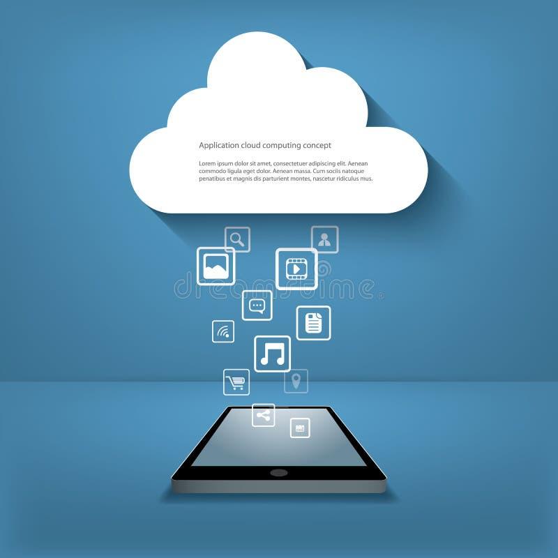 För begreppsvektor för moln beräknande illustration stock illustrationer