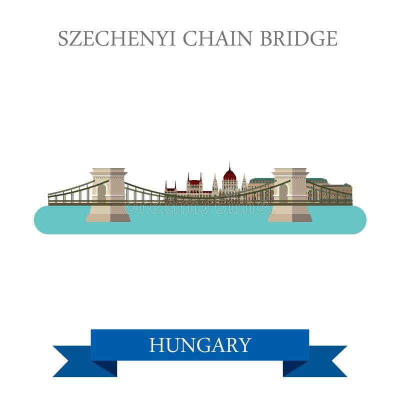 För Budapest Szechenyi för Chain bro dragning för vektor för lägenhet Ungern royaltyfri illustrationer