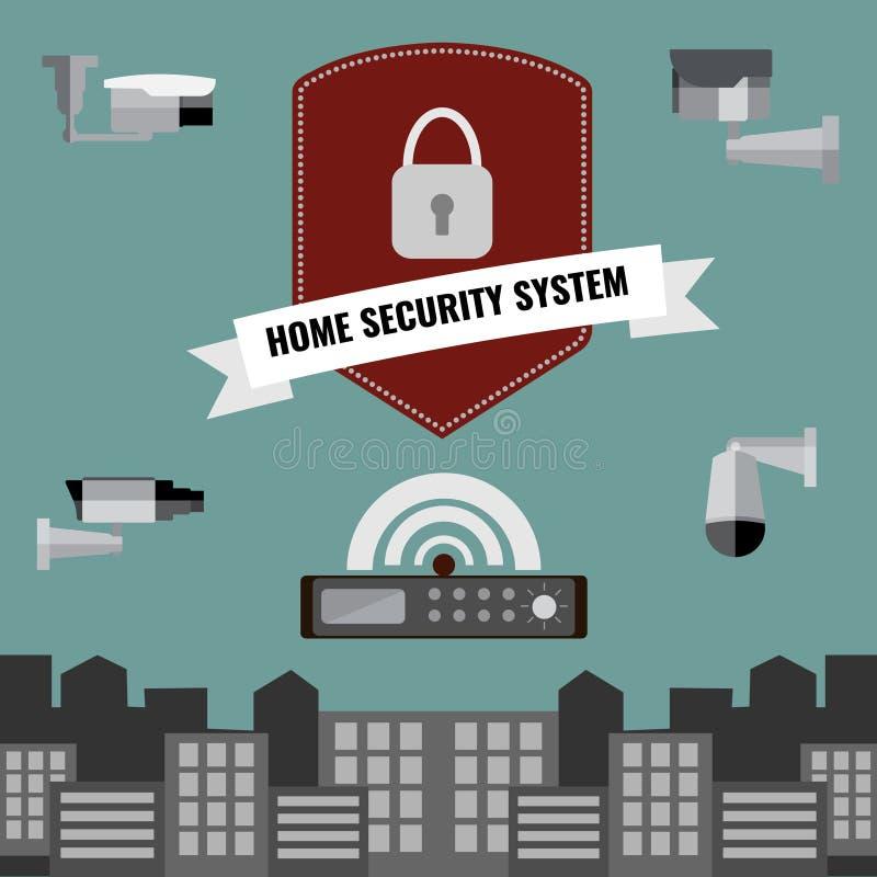 För cctv-kam för hem- säkerhet design för system vektor illustrationer