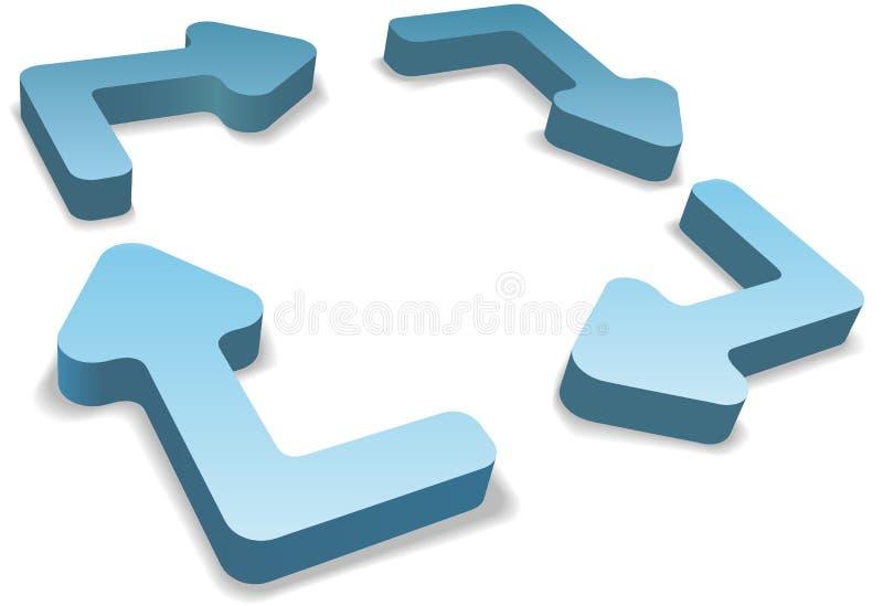 för cirkuleringsadministrationen för pilar 3d 4 behandlingen återanvänder vektor illustrationer