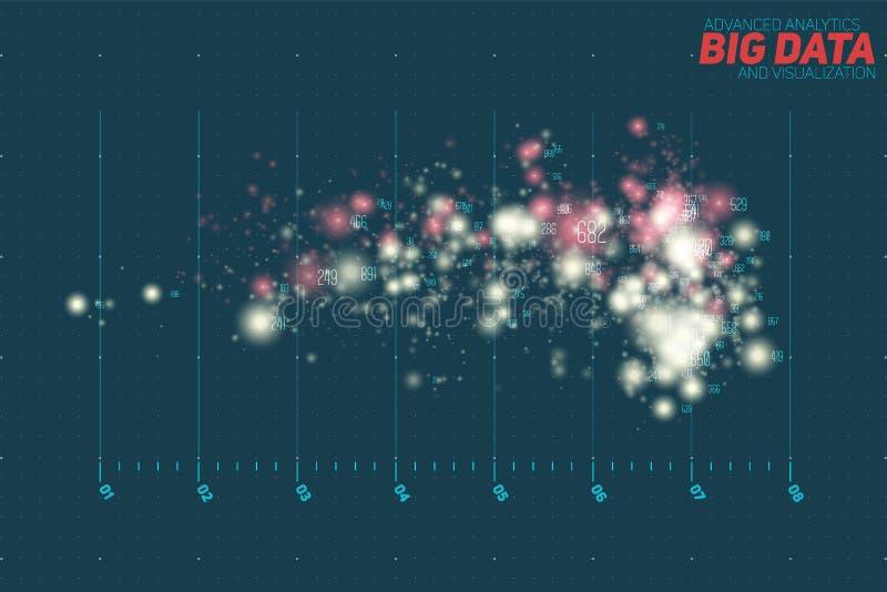 För datapunkt för vektor abstrakt färgrik stor visualization för täppa Futuristisk infographicsdesign stock illustrationer