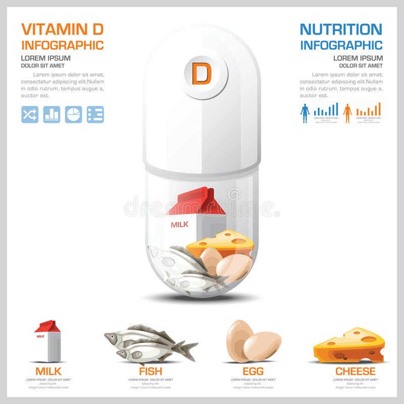 För diagramdiagram för vitamin D hälsa och läkarundersökning Infographic stock illustrationer