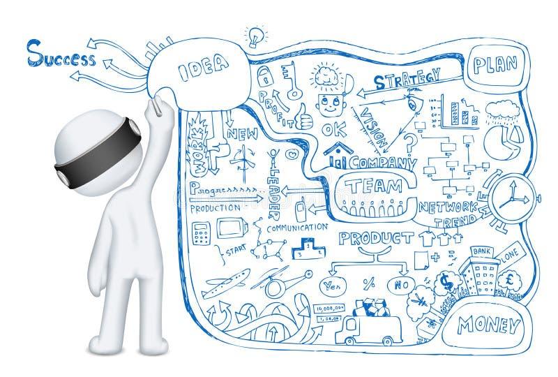 för dooodleteckning för affär 3d man stock illustrationer