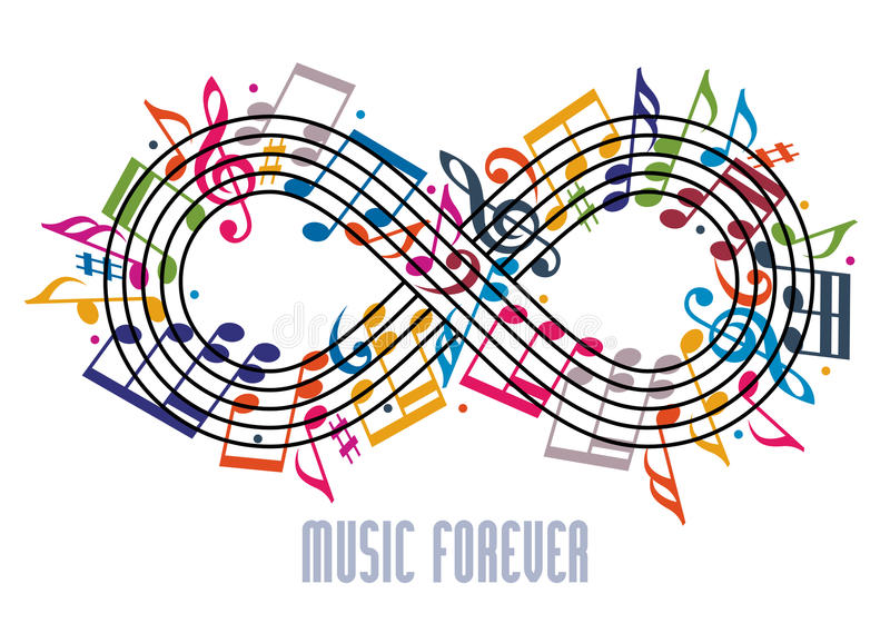 För evigtmusikbegreppet, oändlighetssymbol gjorde med musikaliska anmärkningar a vektor illustrationer