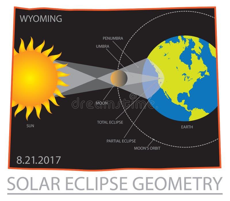 2017 för geometriWyoming för sol- förmörkelse illustration för vektor för översikt stat vektor illustrationer