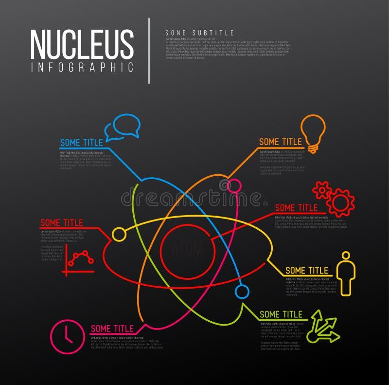 För Infographic för vektor kärn- mall rapport vektor illustrationer