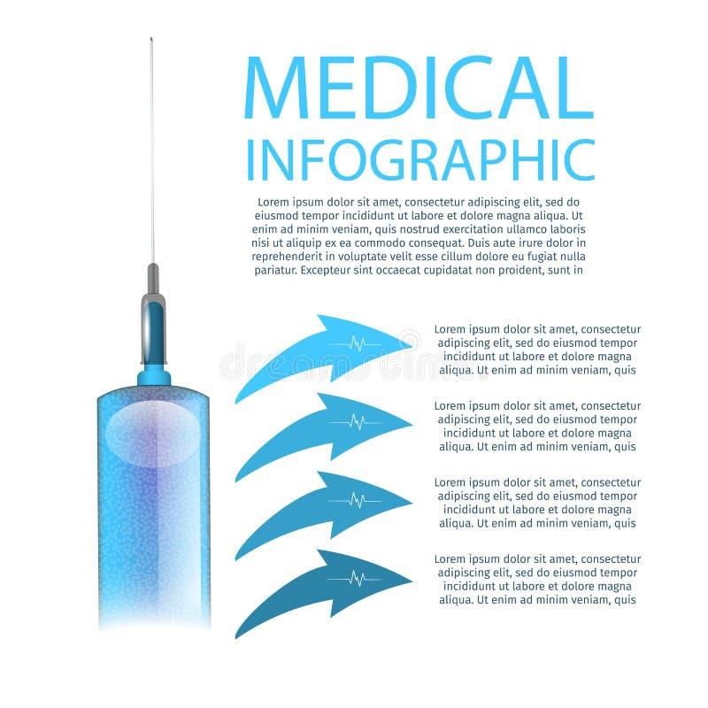 För Infographic för vaccinering medicinskt baner sjukvård royaltyfri illustrationer