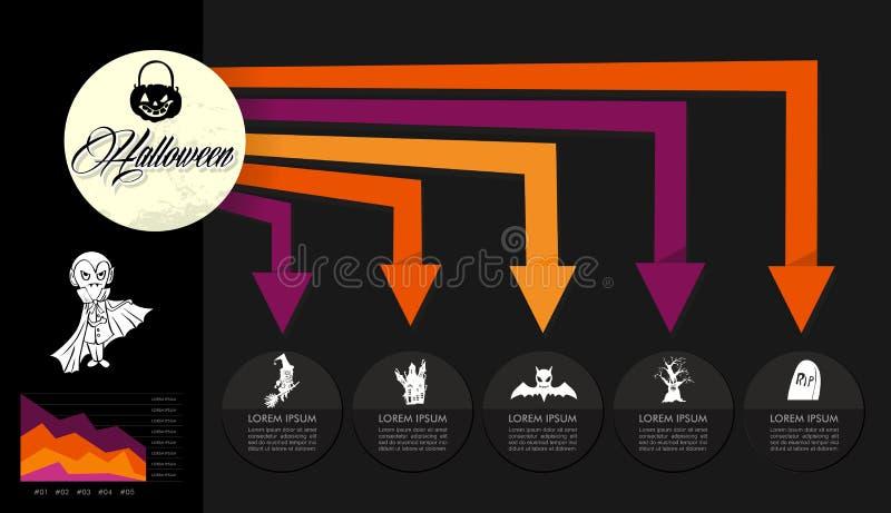 För Infographics för allhelgonaaftonberöm spöklik design EPS10 mall stock illustrationer