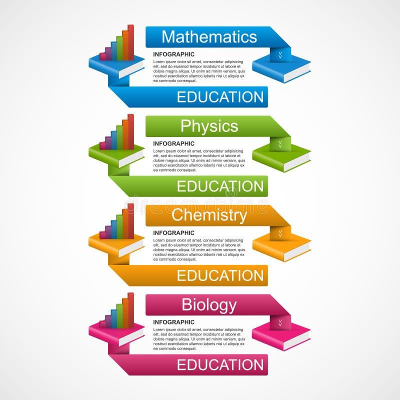 För Infographics för alternativ för utbildningsbokmoment mall design vektor illustrationer