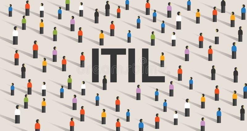 För informationsteknikinfrastruktur om ITIL affär för begrepp för arkiv stock illustrationer