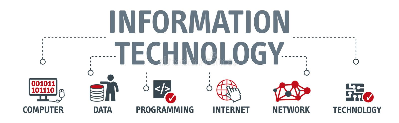 För informationsteknikvektor om baner intelligens ic för begrepp för illustration royaltyfri illustrationer