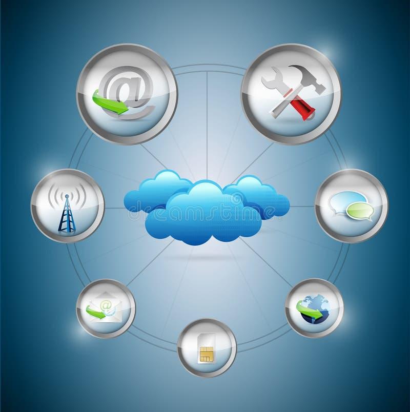 För inställningshjälpmedel för moln beräknande begrepp stock illustrationer